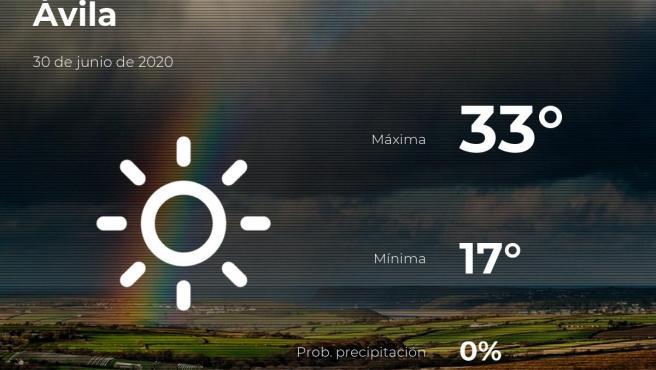 El tiempo en Ávila: previsión para hoy martes 30 de junio de 2020