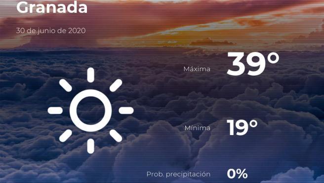 El tiempo en Granada: previsión para hoy martes 30 de junio de 2020