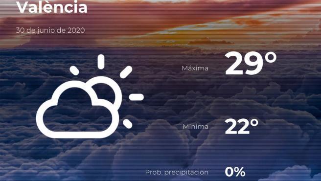 El tiempo en Valencia: previsión para hoy martes 30 de junio de 2020