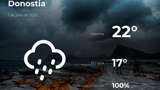 El tiempo en Guipúzcoa: previsión para hoy miércoles 1 de julio de 2020