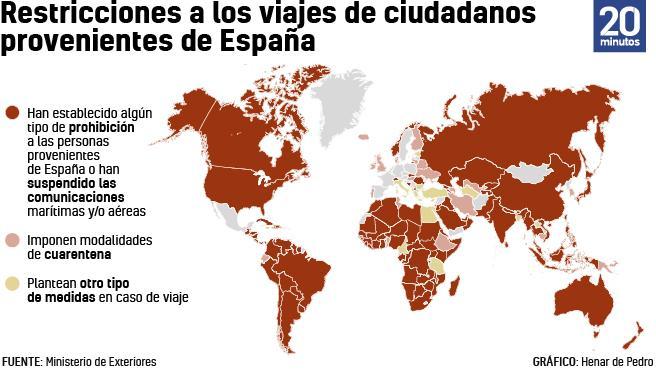 Gráfico de los países con prohibiciones y restricciones a viajeros españoles
