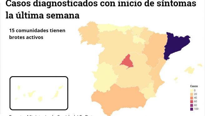 Mapa de los rebrotes: La aparición del brote en Madrid sitúa ya a 15 Comunidades Autónomas con focos activos.