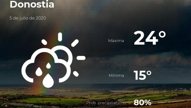 El tiempo en Guipúzcoa: previsión para hoy domingo 5 de julio de 2020