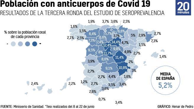 Población con anticuerpos de Covid-19 en España por provincias.