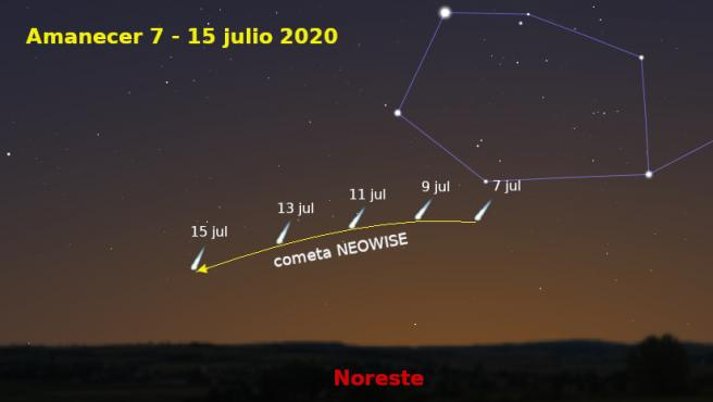 Cometa NEOWISE.