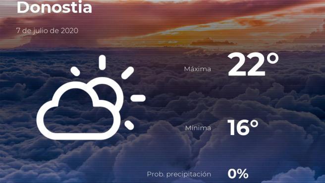 El tiempo en Guipúzcoa: previsión para hoy martes 7 de julio de 2020