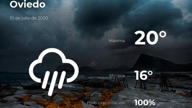El tiempo en Asturias: previsión para hoy viernes 10 de julio de 2020