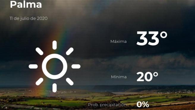El tiempo en Baleares: previsión para hoy sábado 11 de julio de 2020