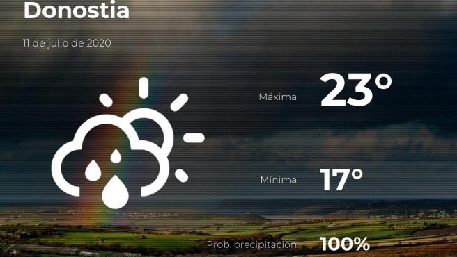 El tiempo en Guipúzcoa: previsión para hoy sábado 11 de julio de 2020
