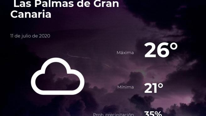 El tiempo en Las Palmas: previsión para hoy sábado 11 de julio de 2020