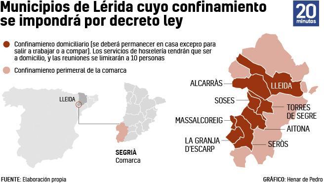 Comarcas confinadas en Lleida por el rebrote.