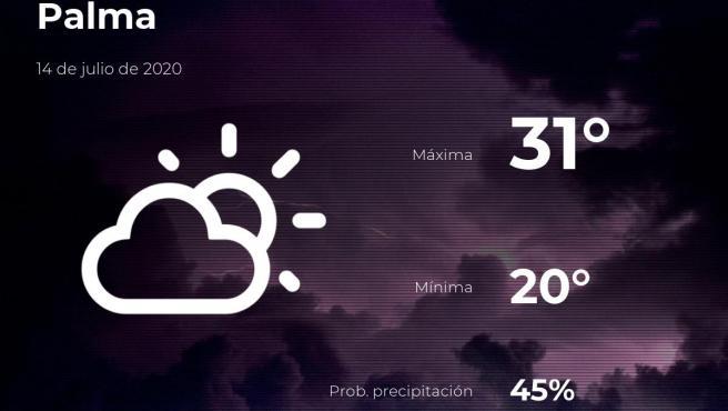 El tiempo en Baleares: previsión para hoy martes 14 de julio de 2020