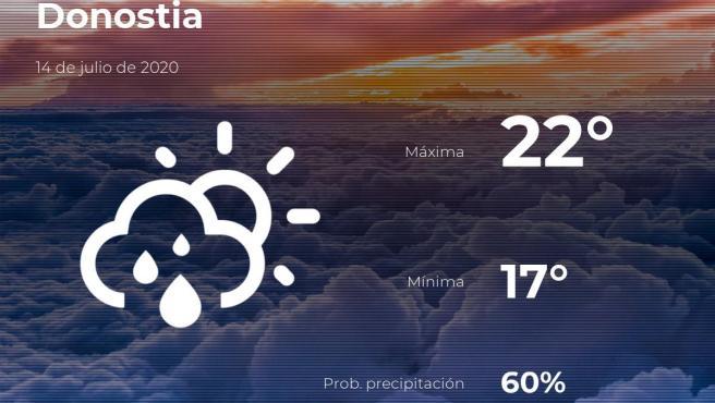 El tiempo en Guipúzcoa: previsión para hoy martes 14 de julio de 2020