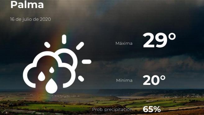 El tiempo en Baleares: previsión para hoy jueves 16 de julio de 2020