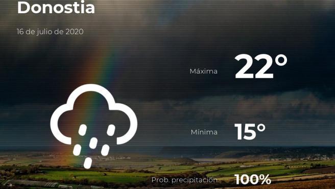 El tiempo en Guipúzcoa: previsión para hoy jueves 16 de julio de 2020