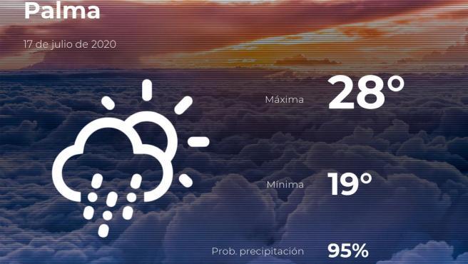 El tiempo en Baleares: previsión para hoy viernes 17 de julio de 2020