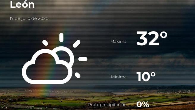 El tiempo en León: previsión para hoy viernes 17 de julio de 2020