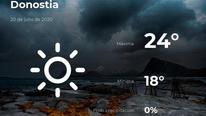 El tiempo en Guipúzcoa: previsión para hoy lunes 20 de julio de 2020