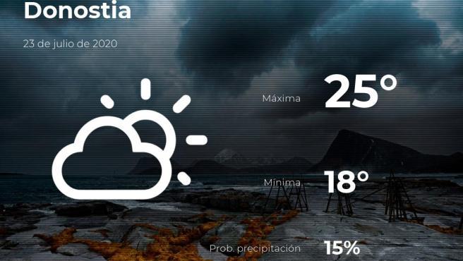 El tiempo en Guipúzcoa: previsión para hoy jueves 23 de julio de 2020