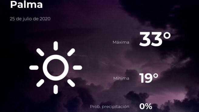 El tiempo en Baleares: previsión para hoy sábado 25 de julio de 2020