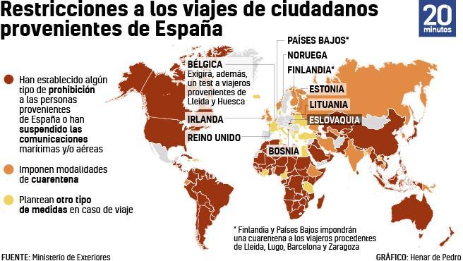 Países que vetan a España por el coronavirus