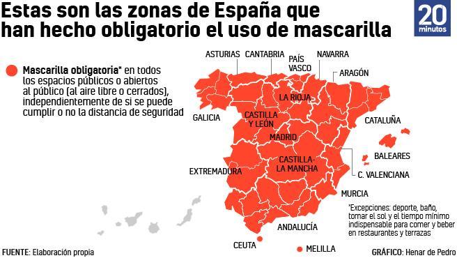 Uso de mascarilla en España
