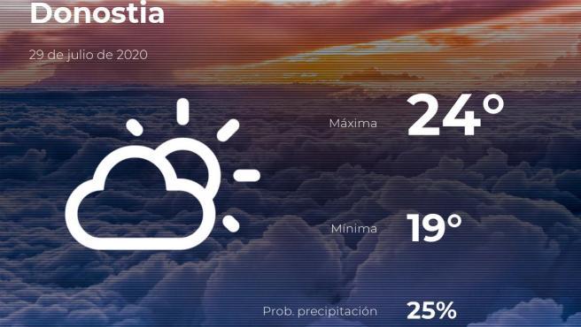 El tiempo en Guipúzcoa: previsión para hoy miércoles 29 de julio de 2020