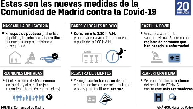 Medidas en Madrid contra el coronavirus