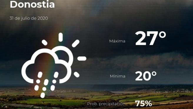 El tiempo en Guipúzcoa: previsión para hoy viernes 31 de julio de 2020