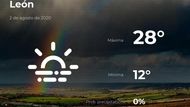 El tiempo en León: previsión para hoy domingo 2 de agosto de 2020