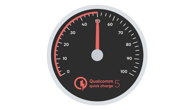 Quick Charge 5, de 0 a 50 en cinco minutos