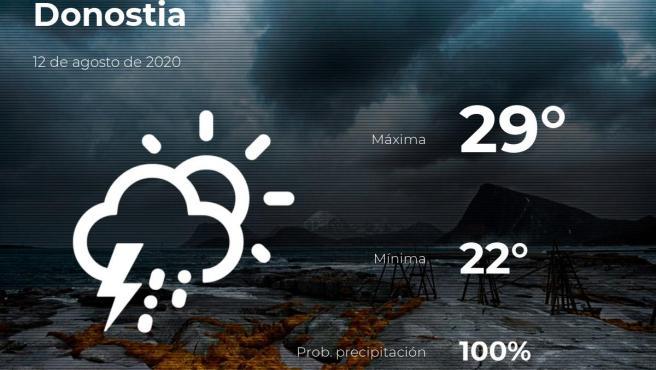 El tiempo en Guipúzcoa: previsión para hoy miércoles 12 de agosto de 2020