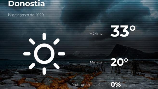 El tiempo en Guipúzcoa: previsión para hoy miércoles 19 de agosto de 2020