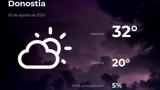 El tiempo en Guipúzcoa: previsión para hoy jueves 20 de agosto de 2020