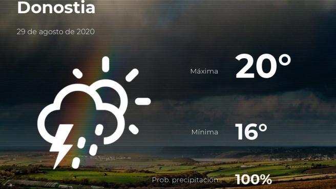 El tiempo en Guipúzcoa: previsión para hoy sábado 29 de agosto de 2020