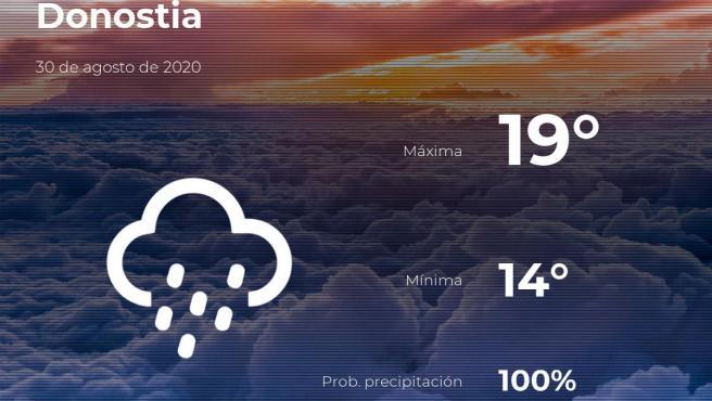 El tiempo en Guipúzcoa: previsión para hoy domingo 30 de agosto de 2020