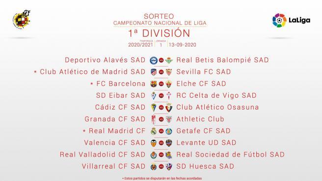 Jornada 1 de Primera División de la temporada 2020/21