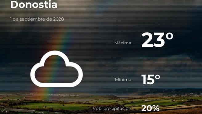 El tiempo en Guipúzcoa: previsión para hoy martes 1 de septiembre de 2020