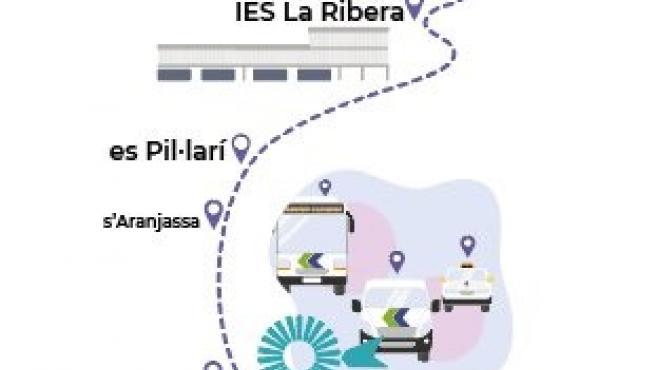 Ruta escolar E31 de la EMT Palma