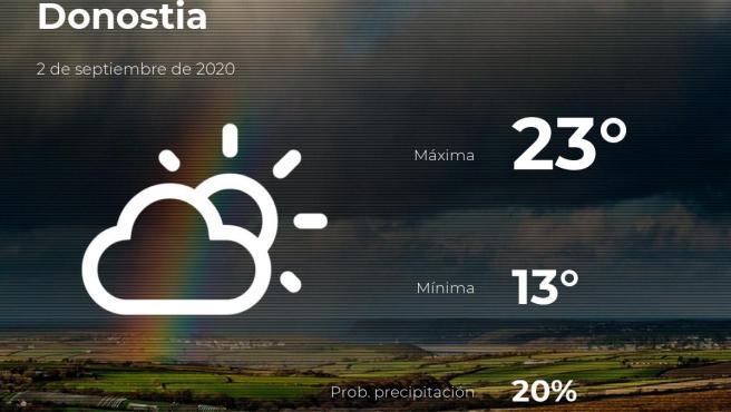 El tiempo en Guipúzcoa: previsión para hoy miércoles 2 de septiembre de 2020