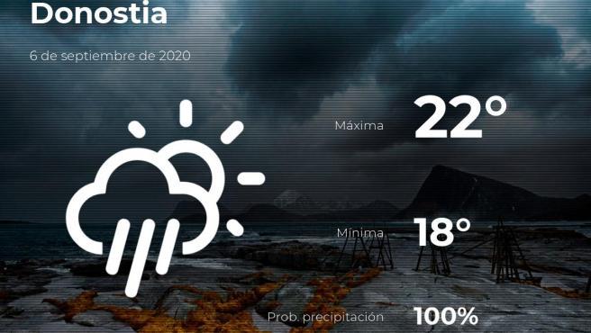 El tiempo en Guipúzcoa: previsión para hoy domingo 6 de septiembre de 2020