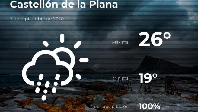 El Tiempo En Castellón Previsión Para Hoy Lunes 7 De Septiembre De 2020