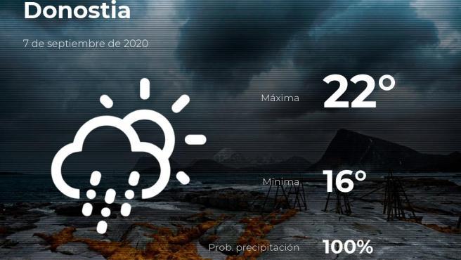 El tiempo en Guipúzcoa: previsión para hoy lunes 7 de septiembre de 2020