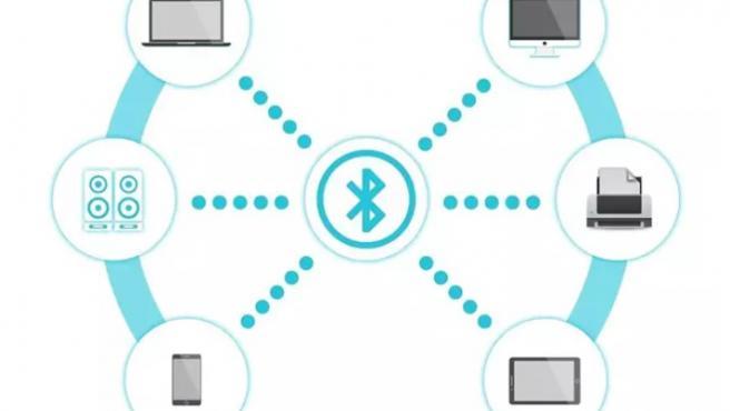 Conectividad Bluetooth