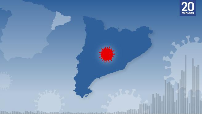 Contagios coronavirus en Cataluña