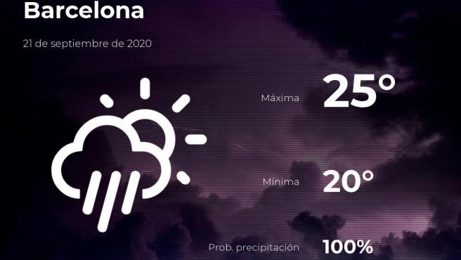 El Tiempo En Barcelona Prevision Para Hoy Lunes 21 De Septiembre De 2020