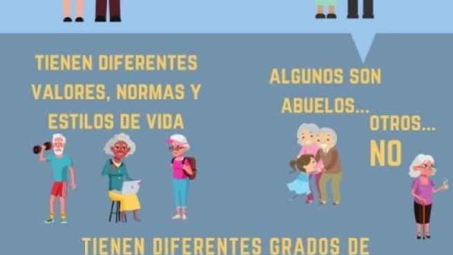 Infografía elaborada por el Colegio Oficial de Psicoología de la Región para concienciar sobre la diversidad en el grupo de personas mayores