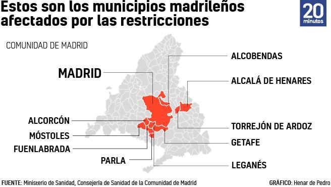 Los 10 municipios restringidos en Madrid