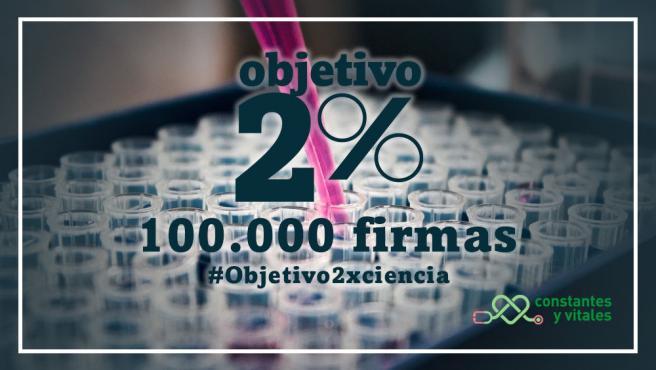 100.000 firmas respaldan la iniciativa Objetivo 2%.