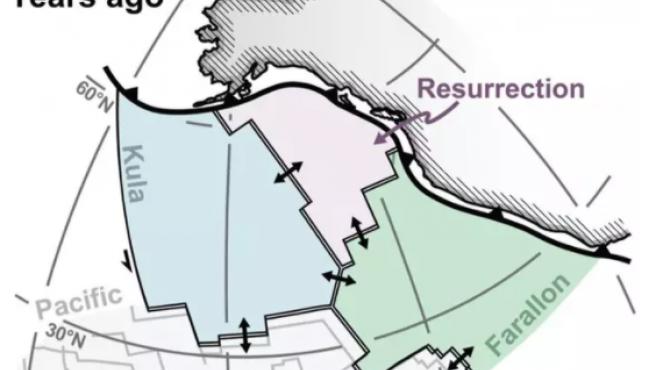 Esta imagen muestra la reconstrucción de placas tectónicas del oeste de América del Norte hace 60 millones de años que muestra la subducción de tres placas tectónicas clave, Kula, Farallon y Resurrection.